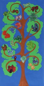 education-tree-project-fordell-rm3